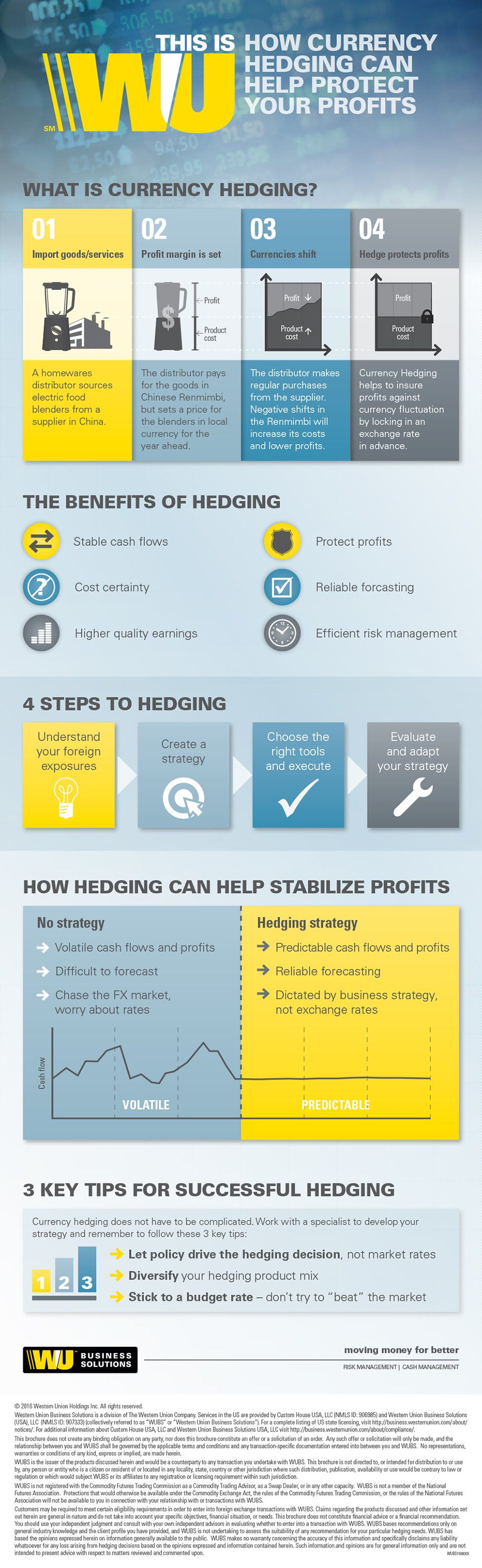Protect Your Profits From Volatile Currencies