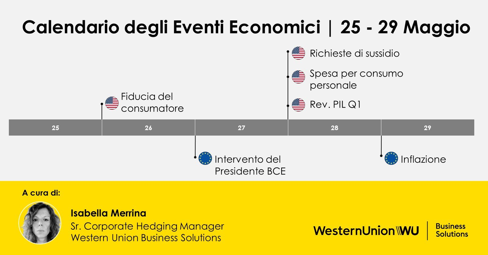 Weekly Market Outlook | 25 - 29  Maggio 2020