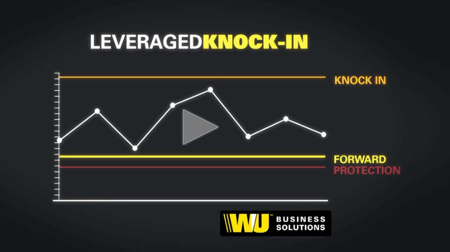 Video: Leveraged Knock In