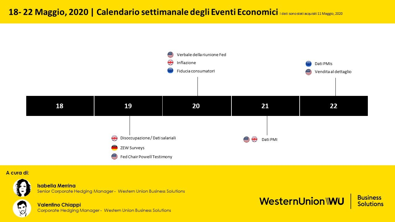 Weekly Market Outlook | 18 - 22  Maggio 2020