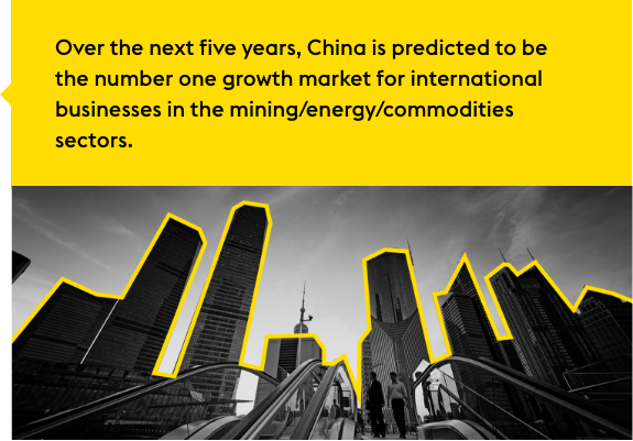 Over the next five years, China is predicted to be the number one growth market for international businesses in the mining/energy/commodities sectors.